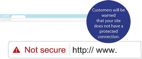 no secure ssl website dora